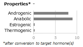 Andro rx ironmag labs prohormones amp bodybuilding supplements