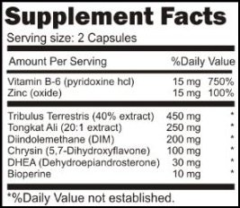 Anabolic-Matrix Rx Facts