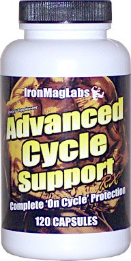 Cycle support reviews