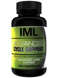 Protected: ADVANCED CYCLE SUPPORT Rx™ (Drop Ship)
