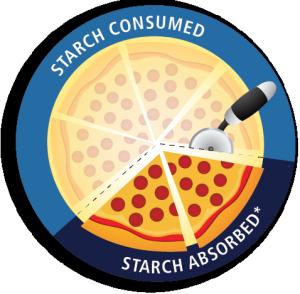 info-graphic-pizza-300x294